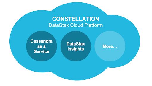 Datastax Constellation A Quick Technical Rundown Datastax